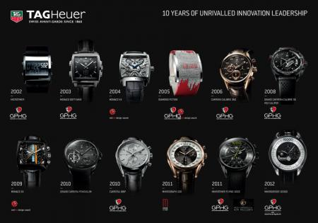 TAG Heuer Concept watches.